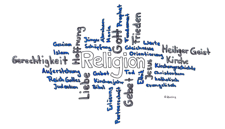 Wortwolke Religion
